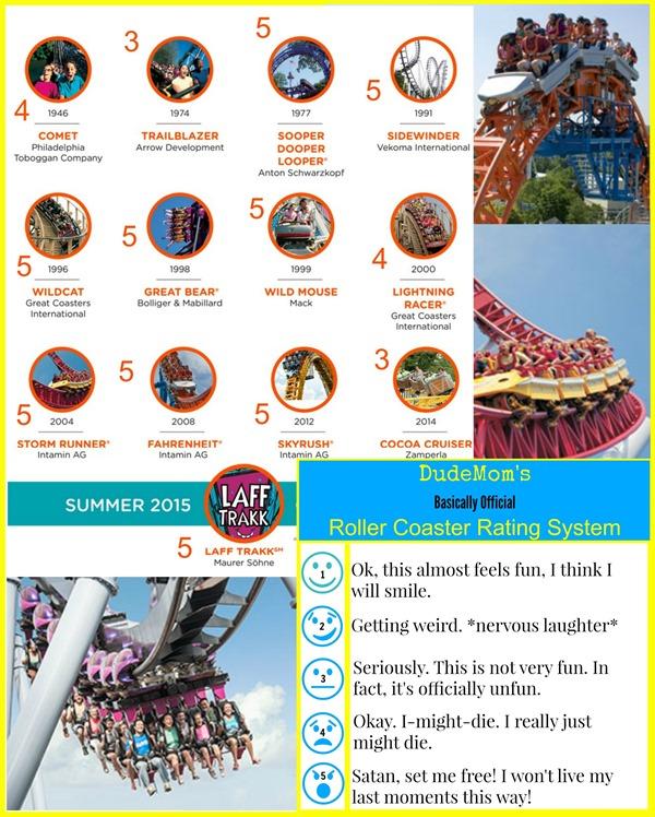 hershey park roller coasters