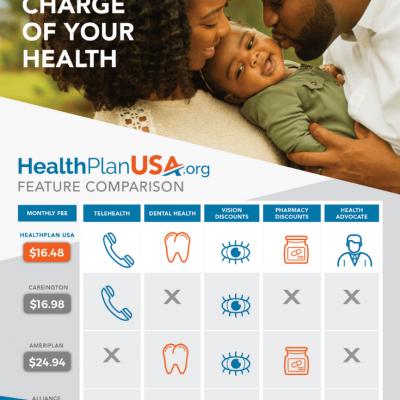 health plan usa health care discount program