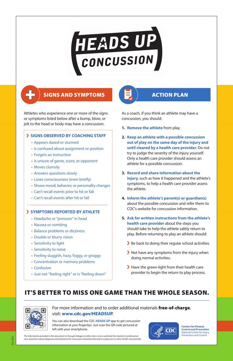 concussion symptoms